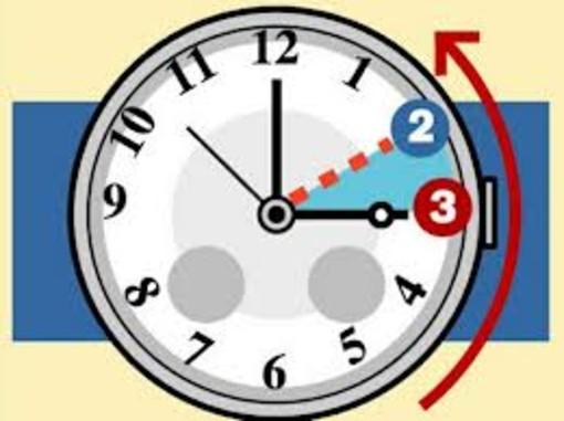 Domenica torna l'ora solare: lancette dell'orologio indietro di 60 minuti