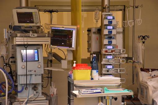 La Regione stanzia 35,2 milioni di euro per ridurre le liste d'attesa ospedaliere