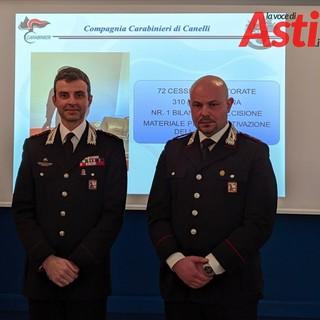 Il tenente colonnello Breda, comandante del Comando Provinciale di Asti (a sinistra), e il capitano Alessandro Caprio