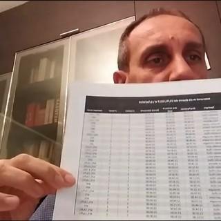 Massimo Cerruti mentre mostra le tabelle relative gli interventi dei vigili del fuoco in via Guerra