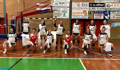 Club76 PlayAsti terzo al torneo nazionale Young Volley