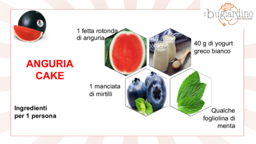 Felici e Veloci, le nuove (video)ricette di Fata Zucchina: oggi anguria cake