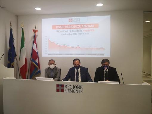 Presidente Cirio e assessore Icardi