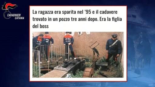 Ph carabinieri di Catania