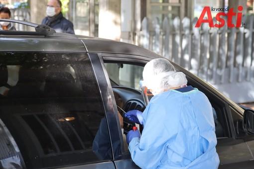 Covid 19, nell'Astigiano un nuovo decesso e 141 contagiati in più